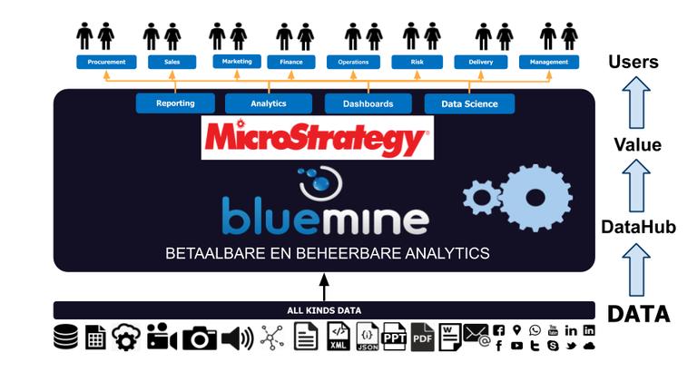 microstrategy nieuws artikel website.png