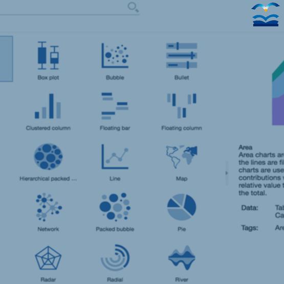 Wat is nieuw in IBM Cognos Analytics 11